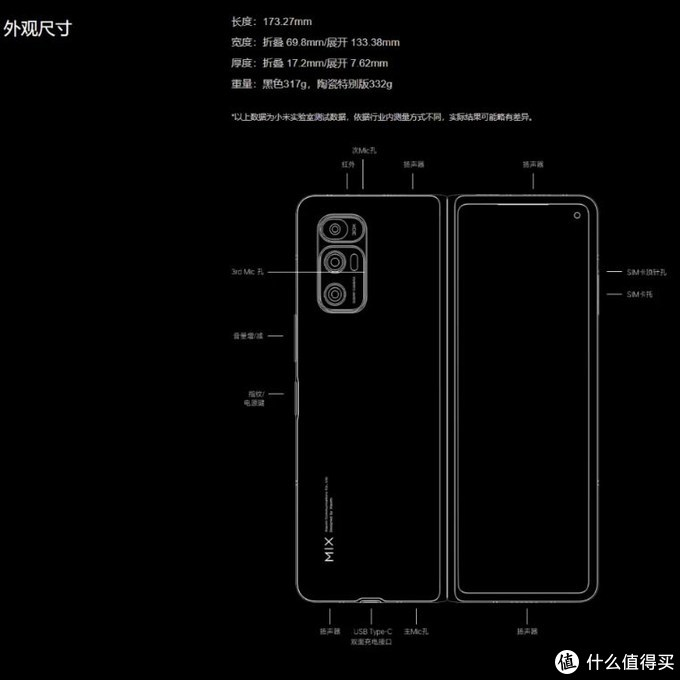 最便宜的折叠屏手机,9999元买小米值不值?