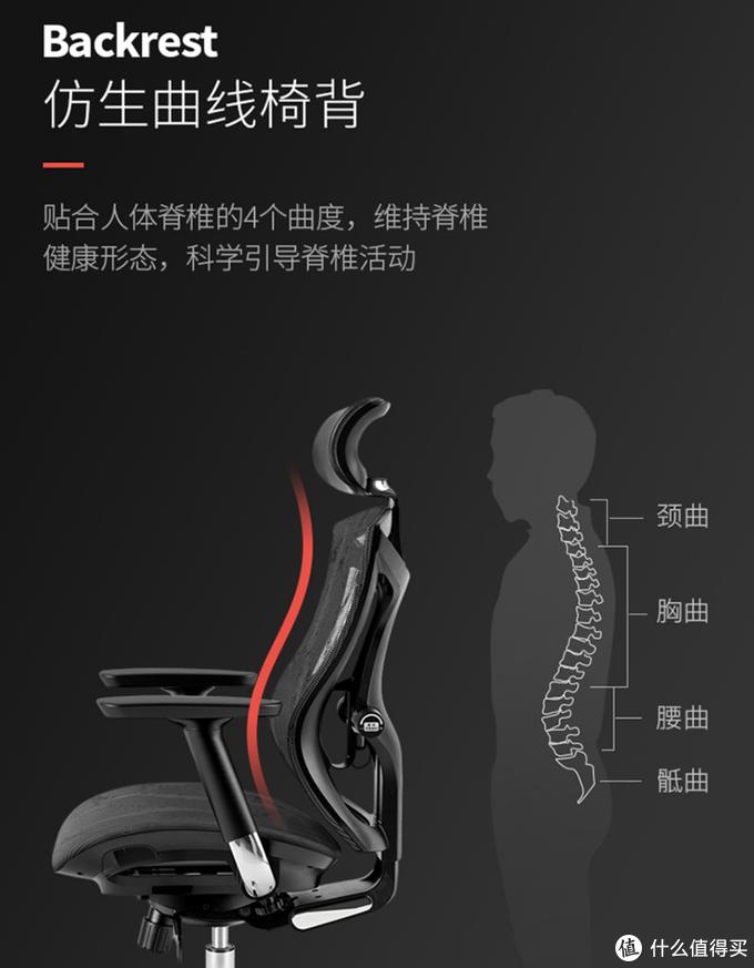 正在崛起的国产自主设计人体工学椅:西昊V1人体工学椅使用体验
