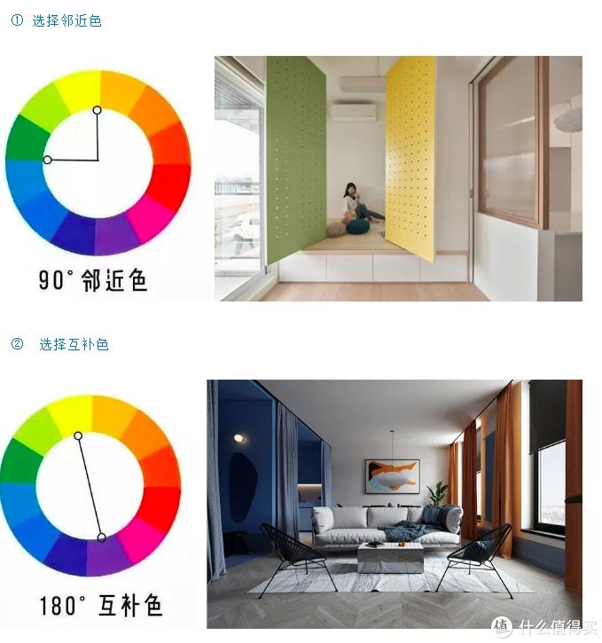 家装色彩如何运用,小白必学课!