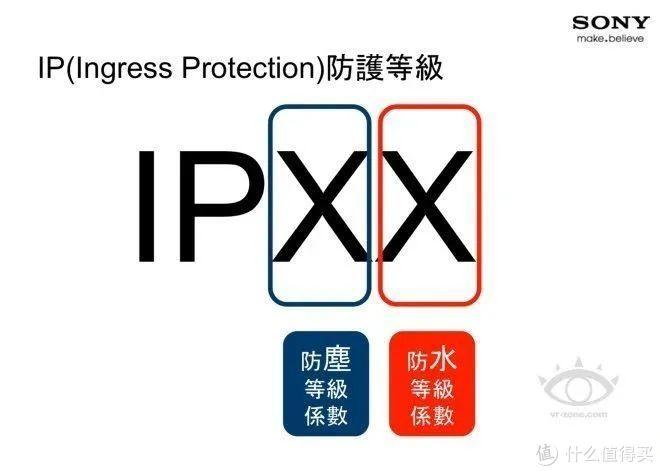 小米 11 Ultra 用上 IP68,但这防水性能是怎么定义的?