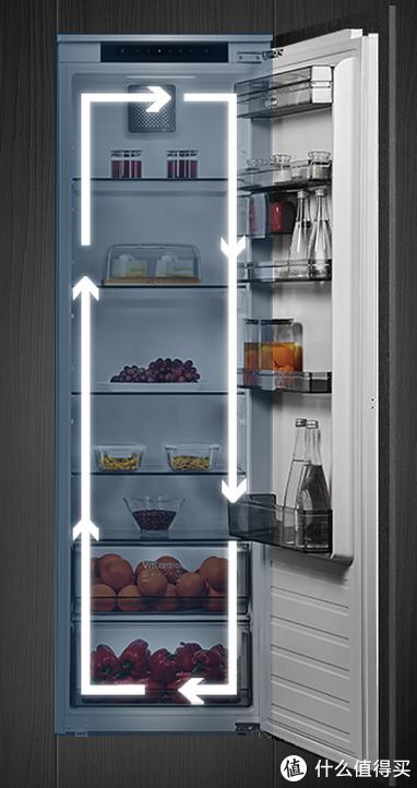 看了这几点,怎么选嵌入式冰箱都不后悔