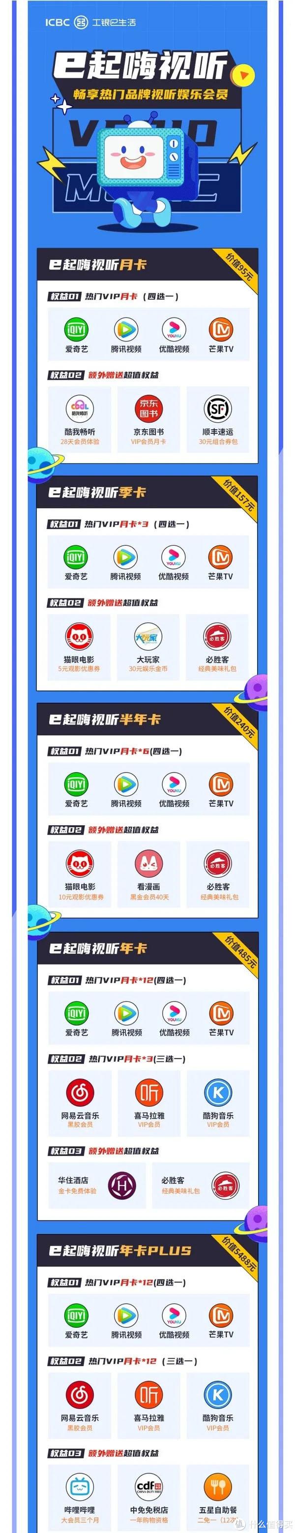 农业银行 华夏银行 邮储银行热门优惠活动推荐 20210401