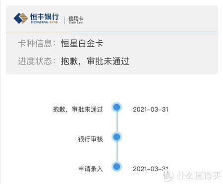 恒丰又放水了?人民银行:所有贷款产品应明示贷款年化利率!