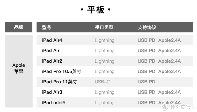 充电头网评测室再添新成员:一加9 Pro、黑鲨4 Pro、坚果R2