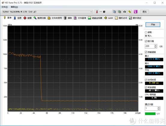 全国产颗粒——光威240G骁将极速版上手测试