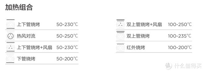 极致性价比 | 美的2021新品A8嵌入式蒸烤一体机智能蒸烤箱上手实测、经典菜谱示例及答网友问