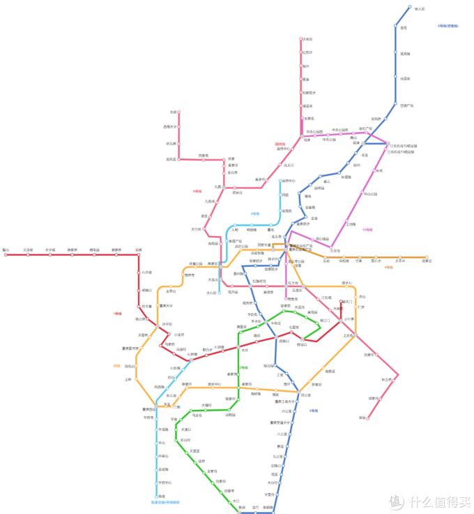 重庆为例,不过需要考虑的就是备用线路,以及打车成本能够接受