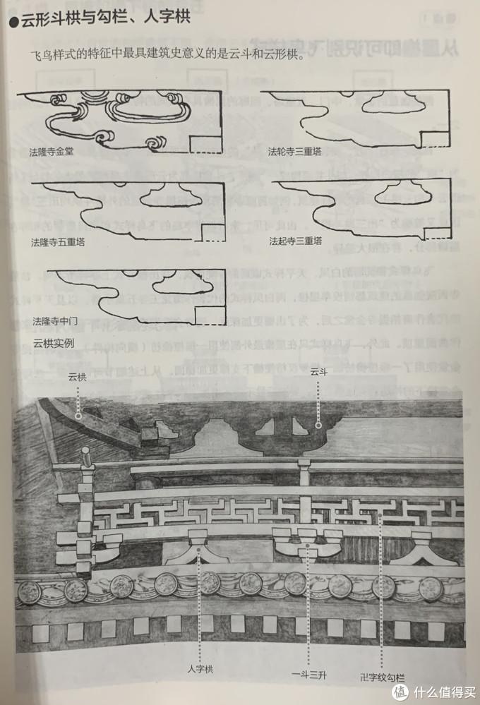 图书馆猿の2021读书计划17:《图解日本古建筑》