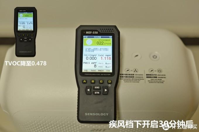 RHT空气净化器测评——各项指标均符合产品说明