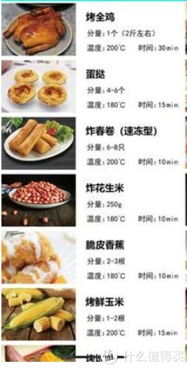 我的新生活:小米有品的厨房用具大公开,到底是有品还是有米?