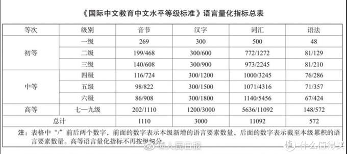 中文四六级真得来了,2021年7月1日起正式实施!