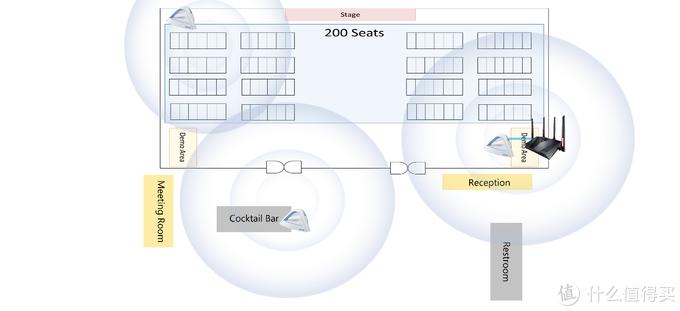 如何利用华硕Mesh系统路由器在780平方公尺大的场域架设可靠的WiFi系统?