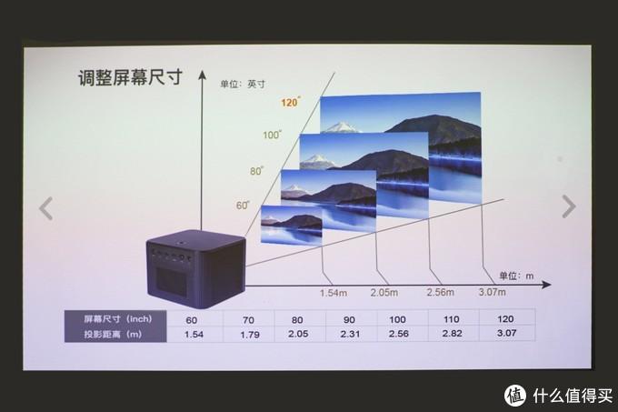 好用、好玩、性价比高的家用追剧利器——大眼橙X7Pro投影『实测体验』