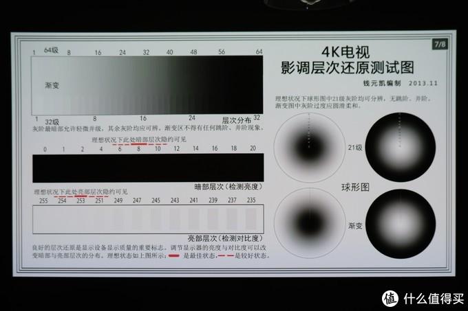 3000元档一步到位的高性价比投影仪买哪个?