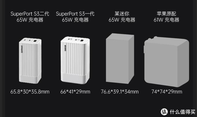 65W充电器只有掌心大小?这款氮化镓充电器有的玩