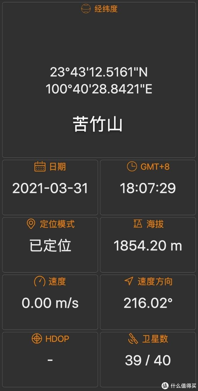 苦竹山核心古茶园实测坐标