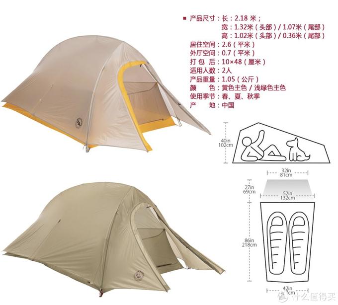 《全天候》篇三十五:踏青好时节,聊聊我们生活中各种形式的帐篷
