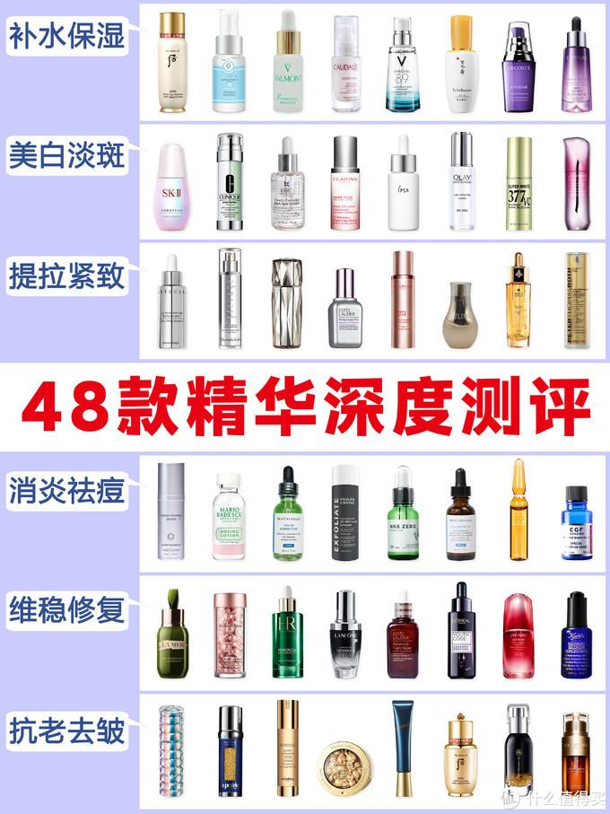 护肤干货   48款不同功效精华分类测评