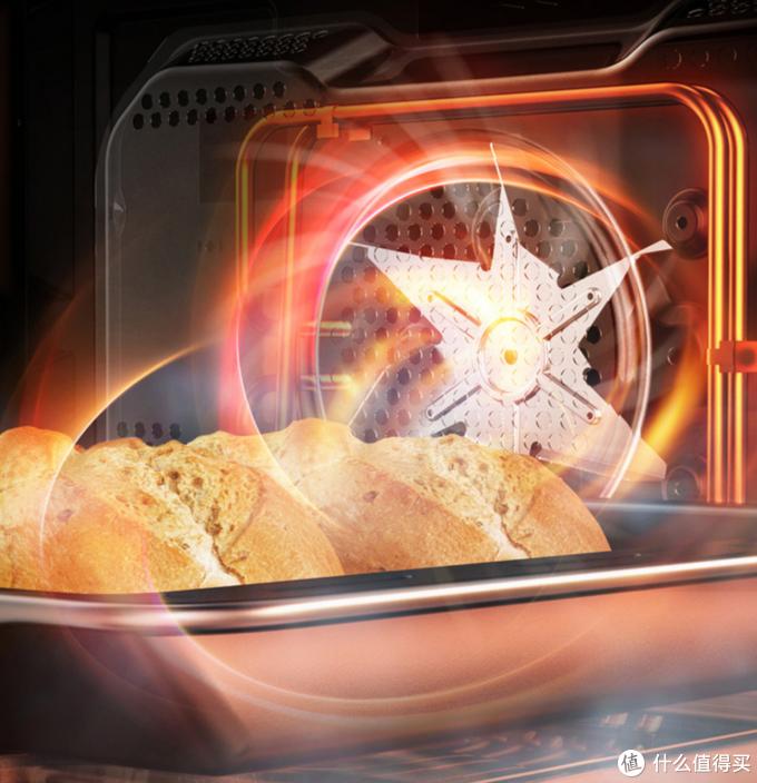 买蒸烤箱之前,看完这6个问题保你不踩坑