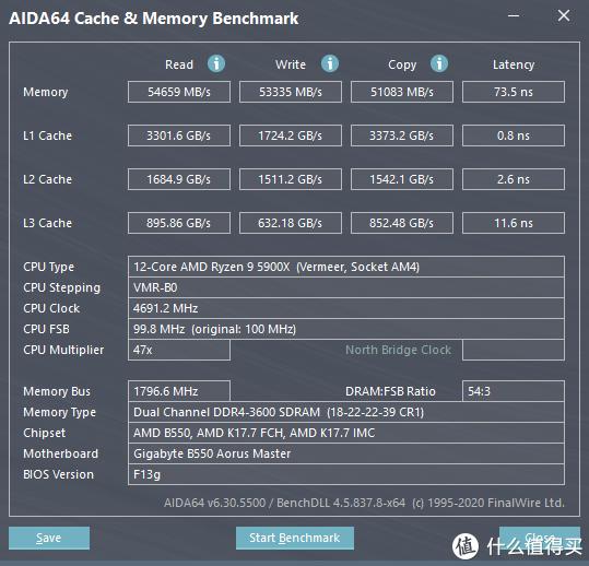 3950X和5900X到底选哪个?生产力+游戏主机怎么选