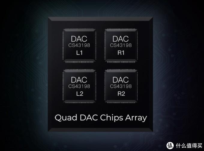 2颗还不够!堆了4颗DAC的iBasso DX300新便携音乐播放器