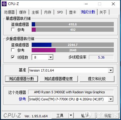 显卡荒,怎么办?—4.5L Vega11小钢炮吊打11700K核显HD750!