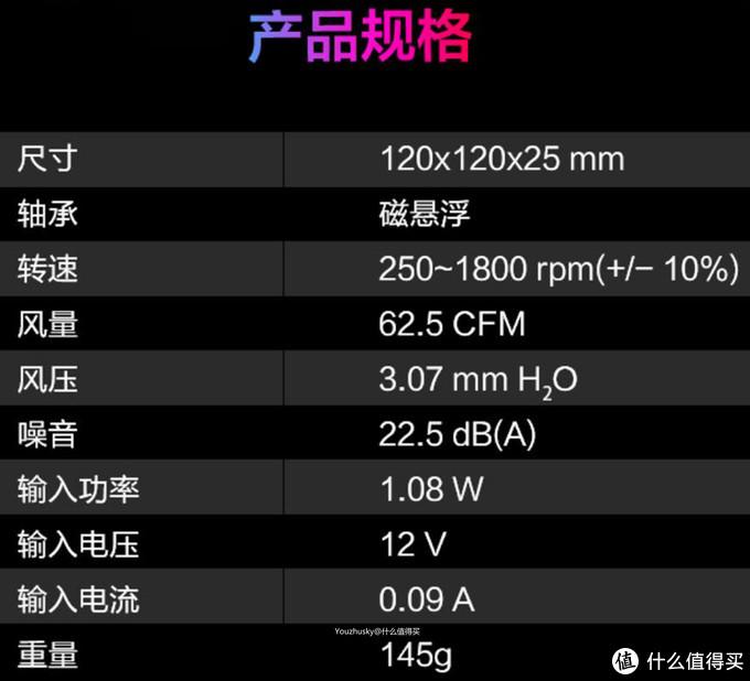 华硕(ASUS)ROG Strix 风神XF120 --- 新品磁悬浮静音风扇开箱试玩