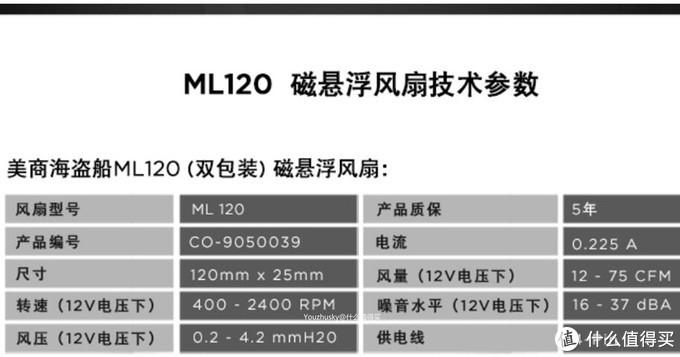 期间还找了海盗船H100I精英版自带的ML-120 RGB风扇的无光版的参数,同为磁悬浮轴承设计,0.225A,400-2400转,0.2-4.2mmH2O风压,12-75CFM风量,16-37dBA噪音