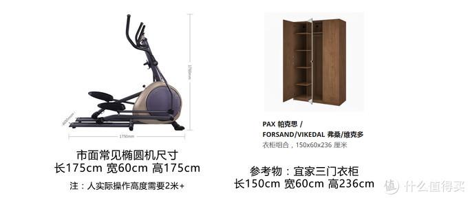 常见家用椭圆机和宜家三门衣柜的尺寸对比。
