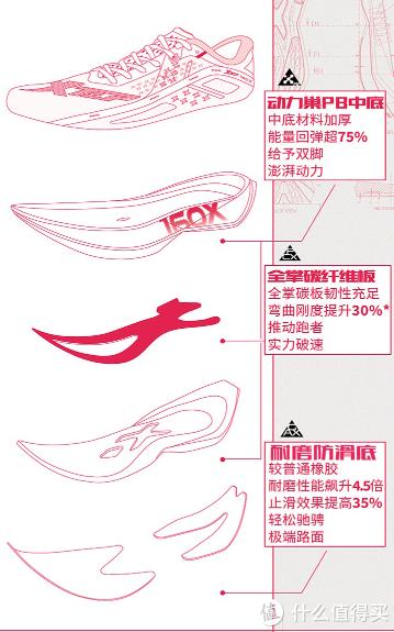 国鞋真香-超火的卖断货国产鞋汇总
