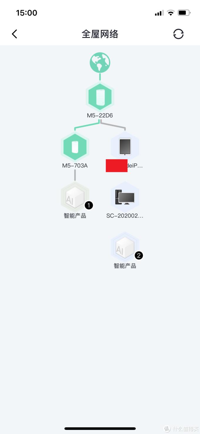 90㎡户型畅享全屋覆盖畅通网络的完美解决方案—360 V5M双母Mesh分布式路由器