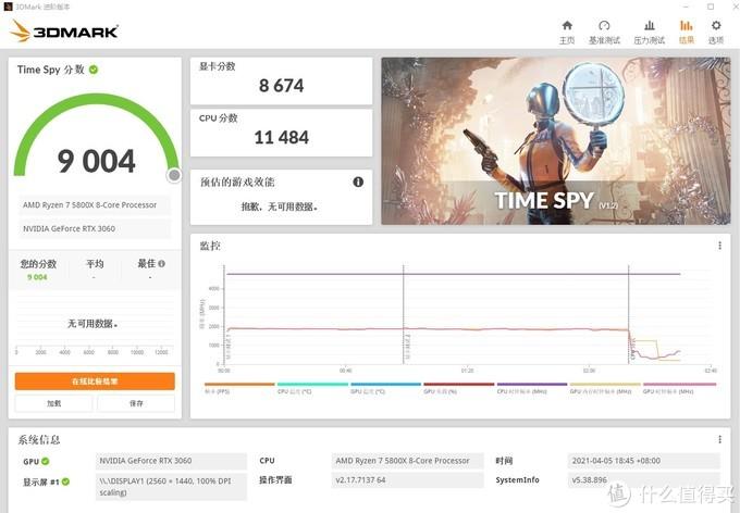 3DMARK TIME SPY 9004分