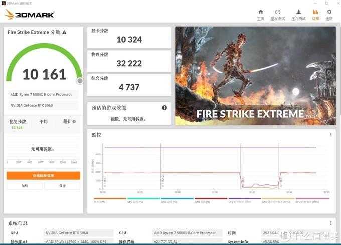 3DMARK FIRE STRIKE EXTREME 10161分
