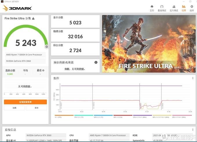 3DMARK FIRE STRIKE ULTRA 5243分