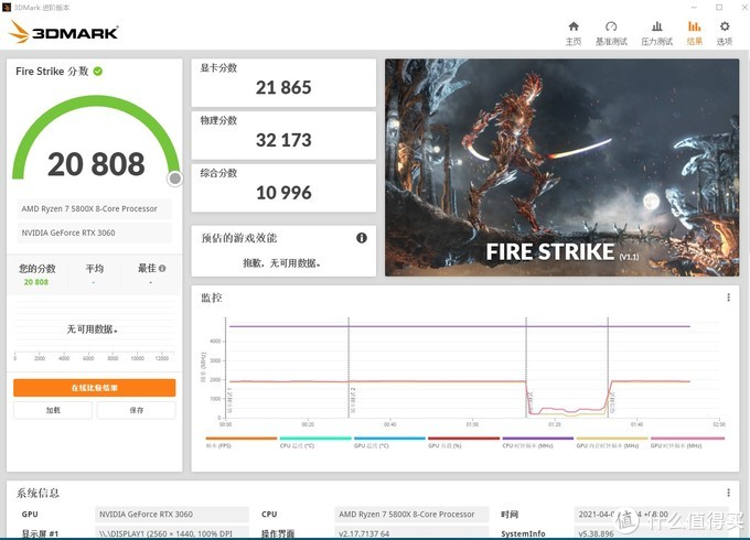 3DMARK FIRE STRIKE 20808分