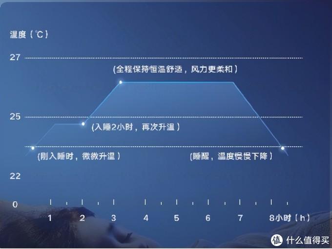 """云米Navi2健康空调曝光,""""除菌+AI""""直击两大重点"""