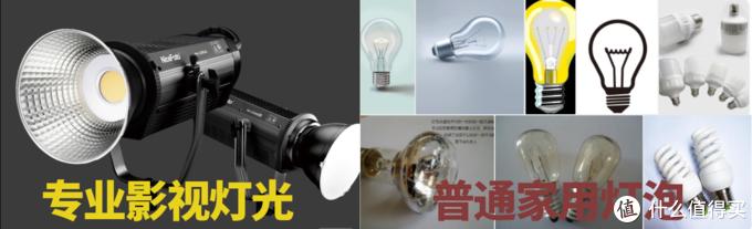 专业影视/摄影灯和普通家用节能灯区别在哪里?