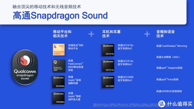 Snapdragon Sound:被发现了,好声音的秘密