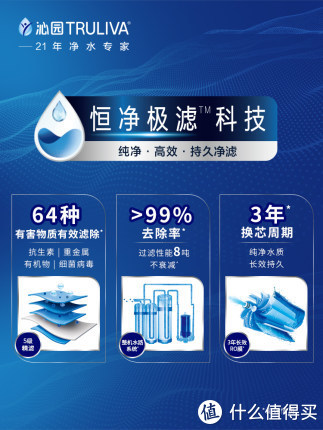 啥?都2021年了居然还有人说买净水器是交智商税呢?