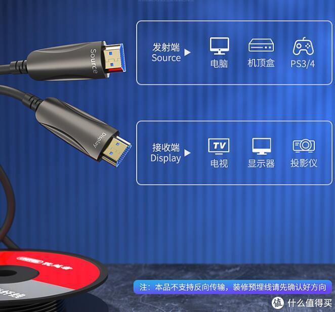 视频线也有发烧级?4K@60Hz影音光纤HDMI线评测