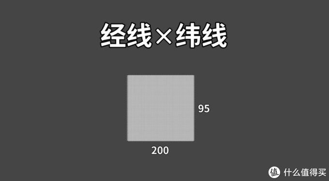 """谢谢新疆棉,让我看清了""""进口纺织品""""的智商税"""
