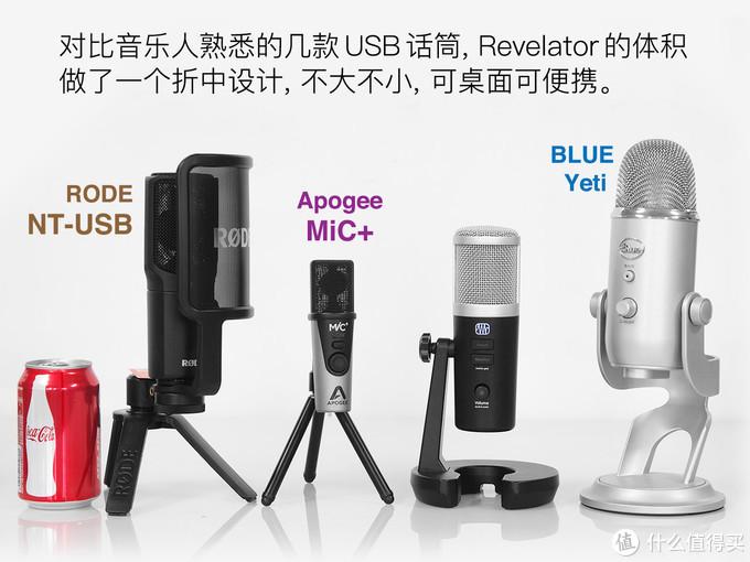 Revelator评测:不带效果的声卡不是一款好话筒