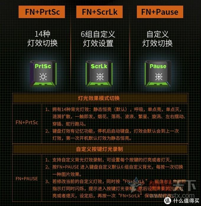 畅享无线世界的高性价比之选,新贵GM335双模混光机械键盘