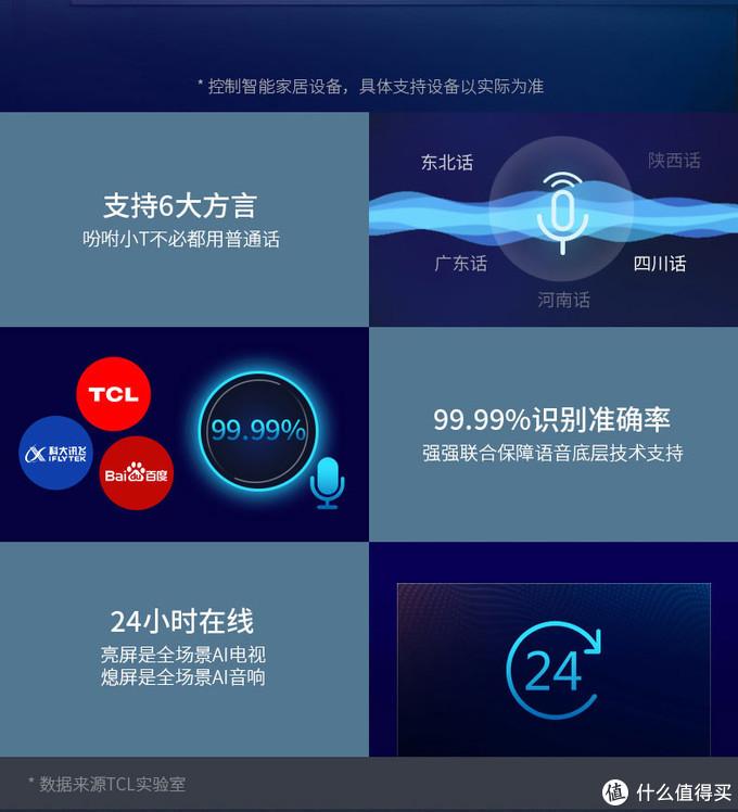 TCL 65吋旗舰云社交智慧电视,8日0点抢20名五折,到手价2250