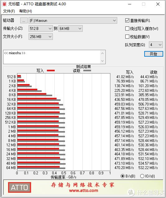 5年小黑(Thinkpad)再升级:固态硬盘绝对是速度提升之王道