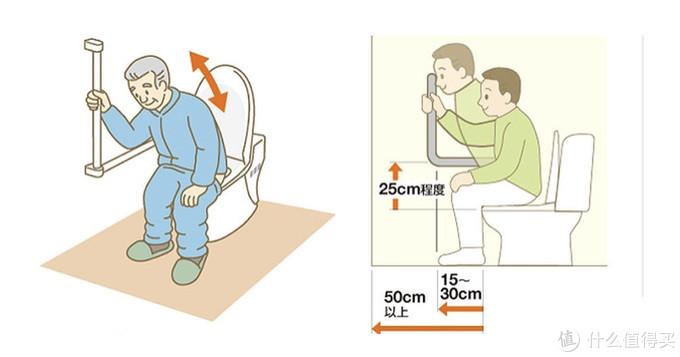 这10个卫生间小细节,90%的人装修时会忽略,改造后全家都夸实用