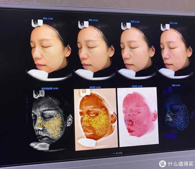 皮肤检测图