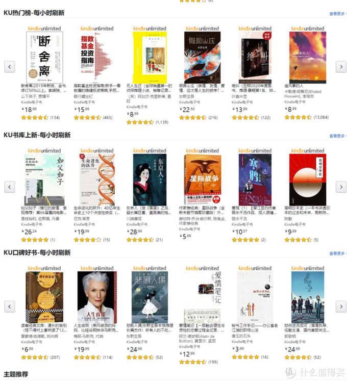 亚马逊【读书挑战赛】又开始了,一等奖Kindle Paperwhite!