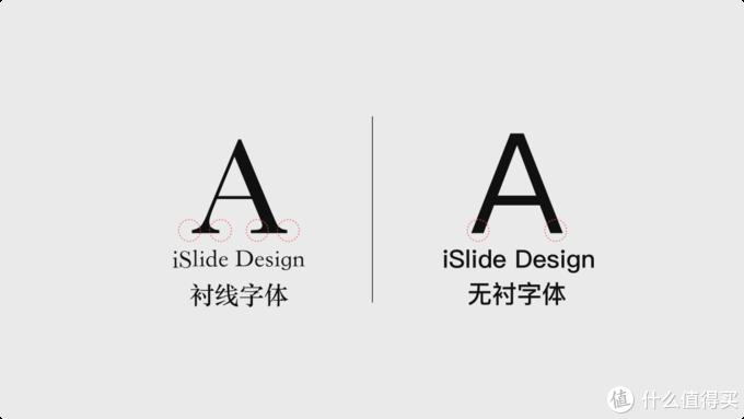 设计知识分享:为什么别人的 PPT 如此美观?(第2期)