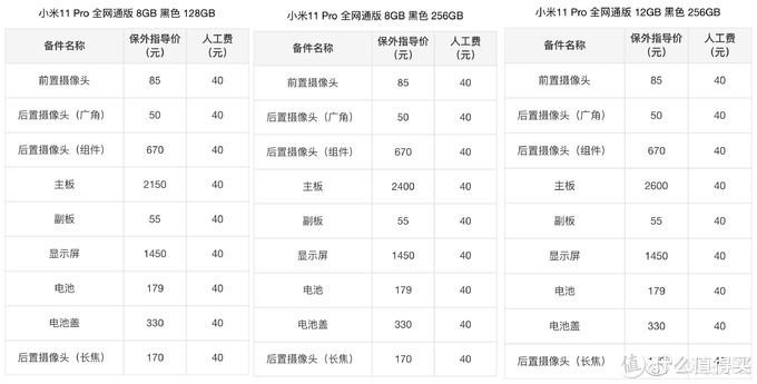 小米11系列保外维修价格出炉,主板最高2400元